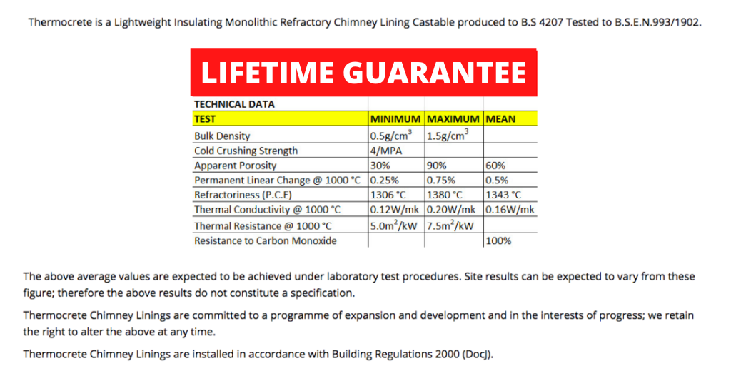 thermocrete lifetime guarantee